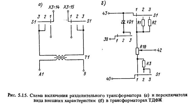 Автотрансформатор сварочный АТС-01 предназначен для включения сварочных трансформаторов по двухфазной симметричной...